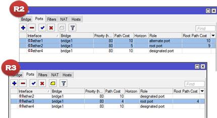 Mikrotik ID : Bridge Looping